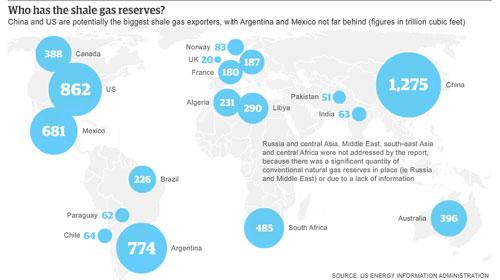 Wereldwijde geschatte voorraden schaliegas