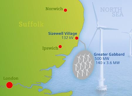 Greater Gabbard windpark