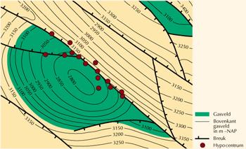 Aardbevingen langs breukvlakken