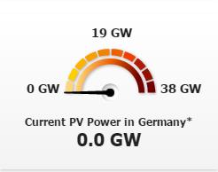Schijnt de zon in Duitsland?
