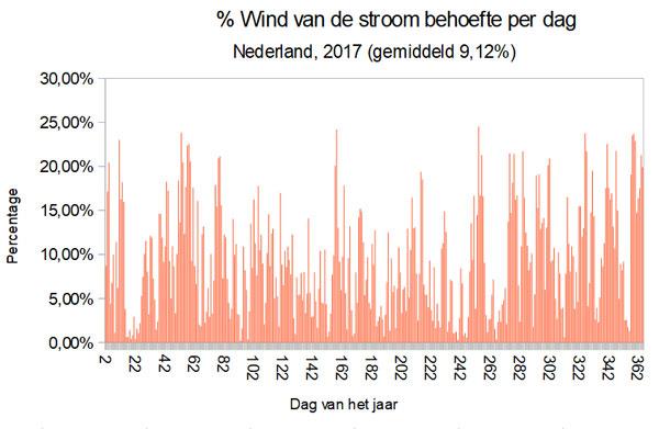 Windstroom-energie.jpg