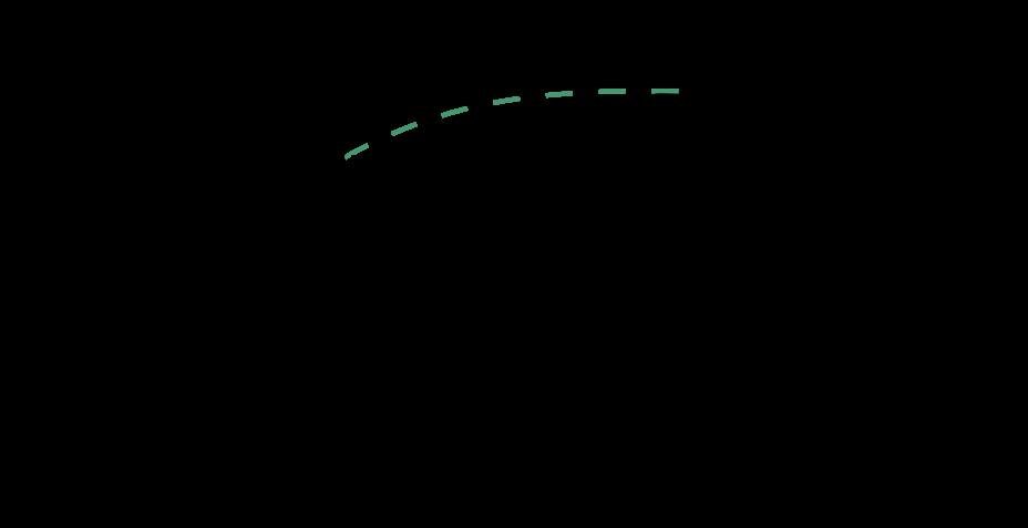 C-pariteit bij boskap